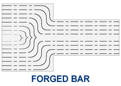 forged bar grain flow