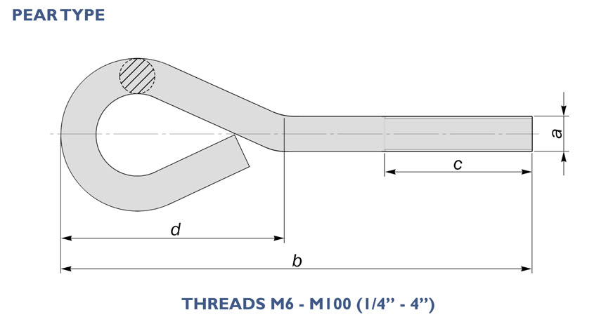 curled eyebolts pear type diagram drawing