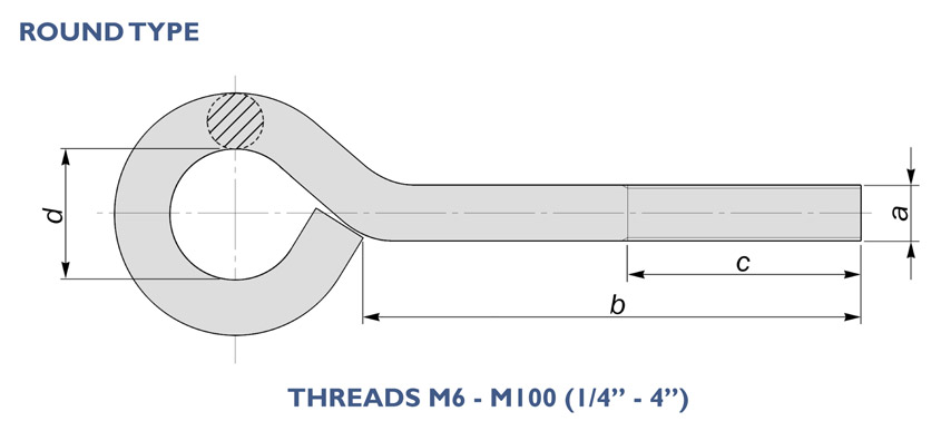 curled eyebolts round type diagram drawing