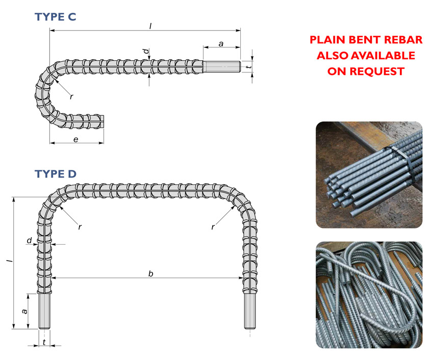 threaded rebar diagram drawing type c d