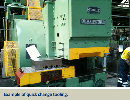 horizontal upset forging machines etchells