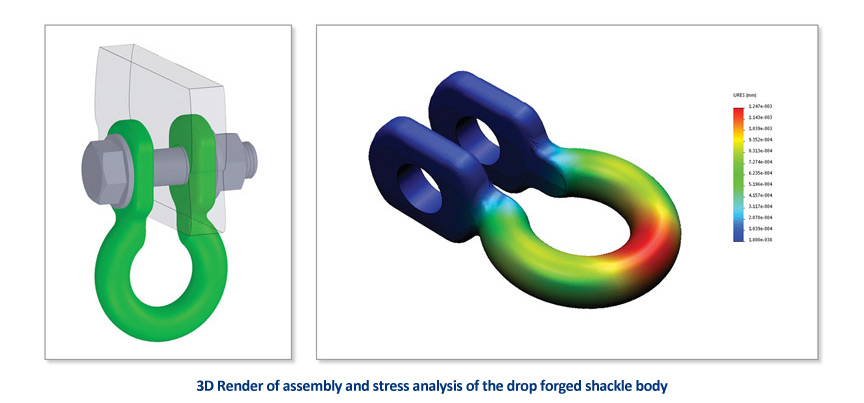 stress analysis of drop forged shackle