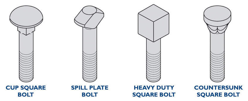 special fasteners and bolts with forged heads cup square spill plate heavy duty countersunk square