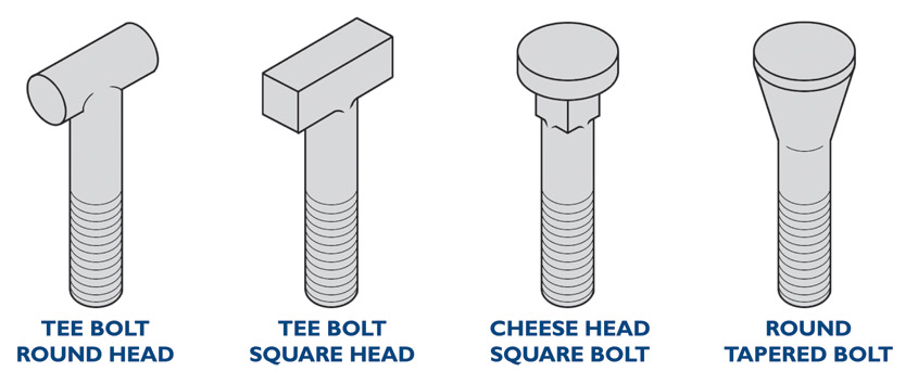 Forged special bolts and fastener head styles tee bolt round head cheese tapered round