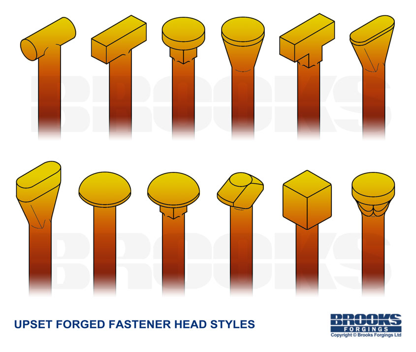 upset forging forged head style examples for special bolts