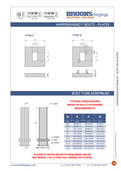 Bolt Assembly - Tube, Plate and Box