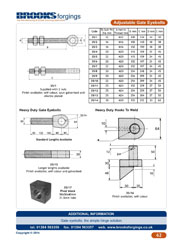 Adjustable Gate Eyebolts